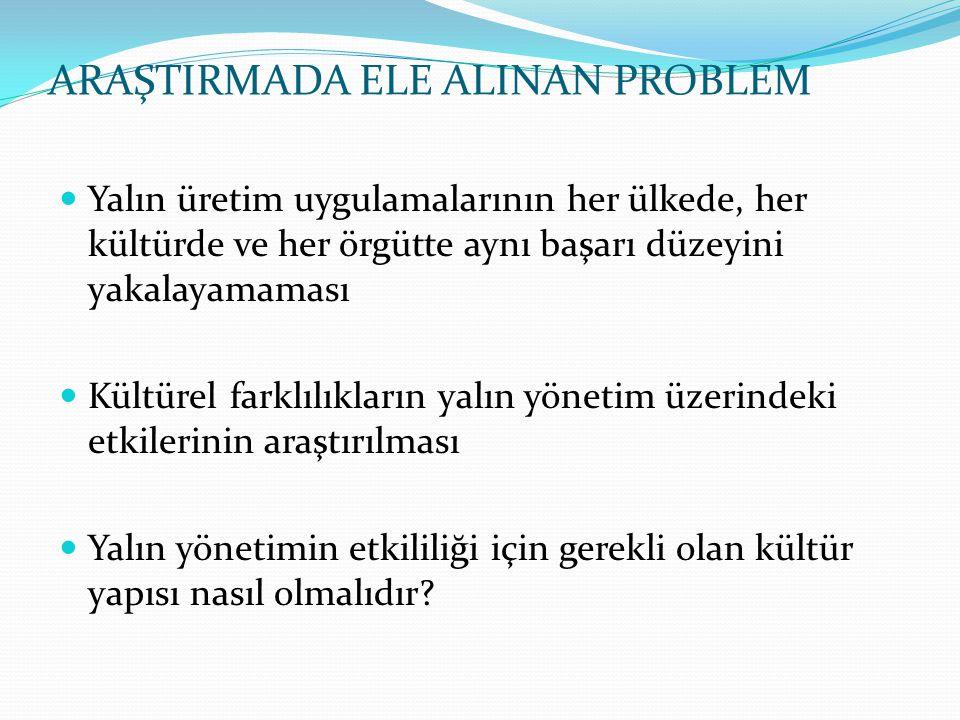 ARAŞTIRMADA ELE ALINAN PROBLEM