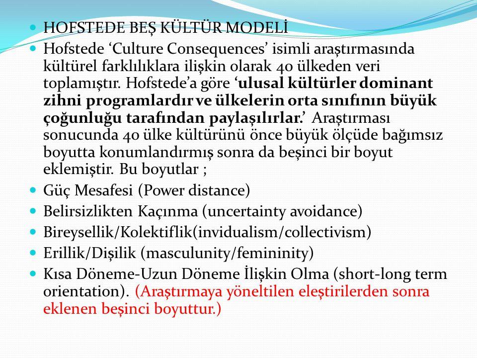 HOFSTEDE BEŞ KÜLTÜR MODELİ