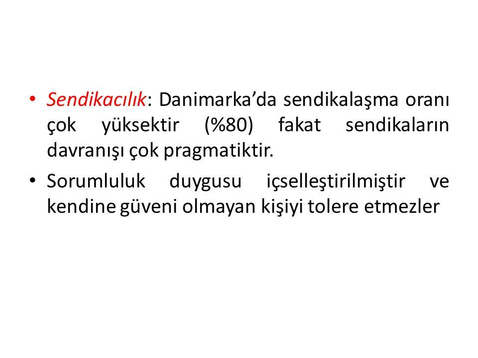 Sendikacılık: Danimarka'da sendikalaşma oranı çok yüksektir (%80) fakat sendikaların davranışı çok pragmatiktir.