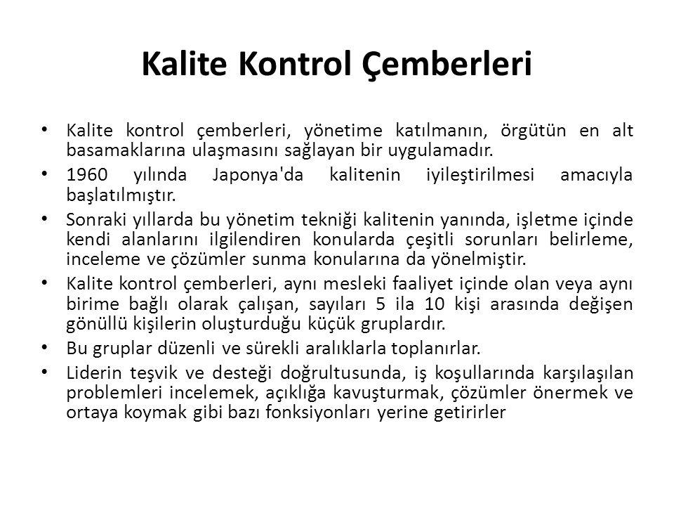 Kalite Kontrol Çemberleri