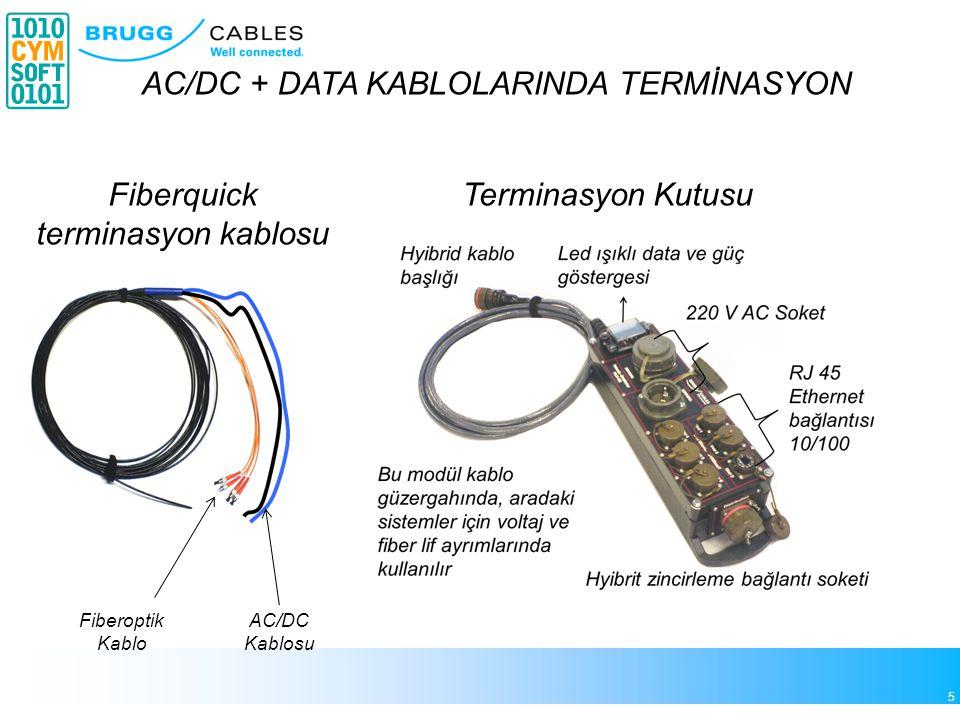 Fiberquick terminasyon kablosu