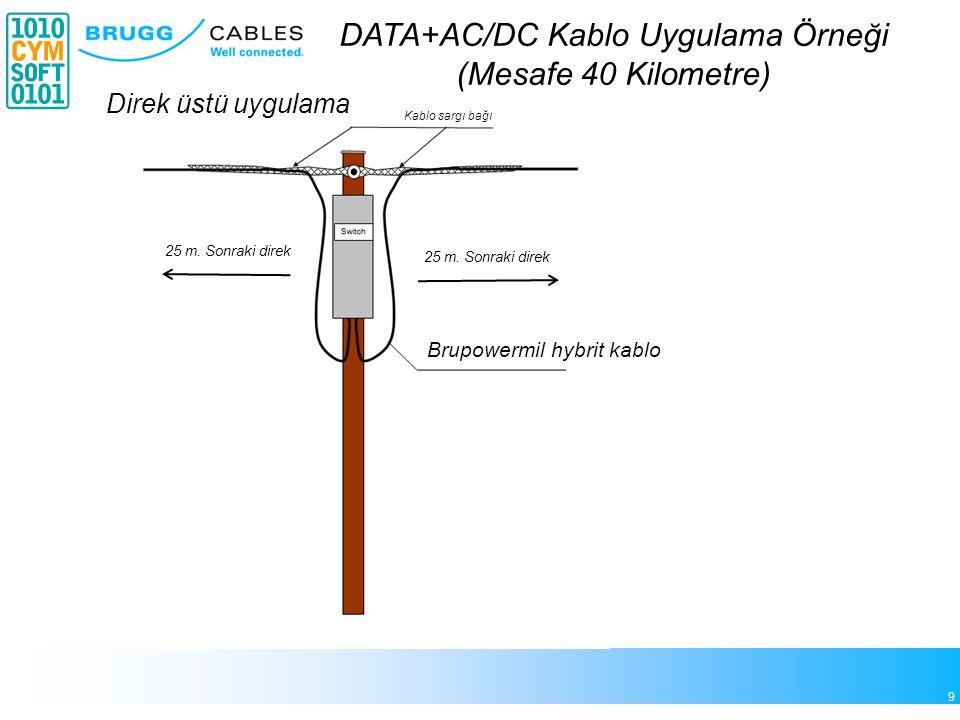 DATA+AC/DC Kablo Uygulama Örneği