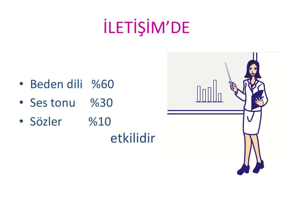İLETİŞİM'DE Beden dili %60. Ses tonu %30.