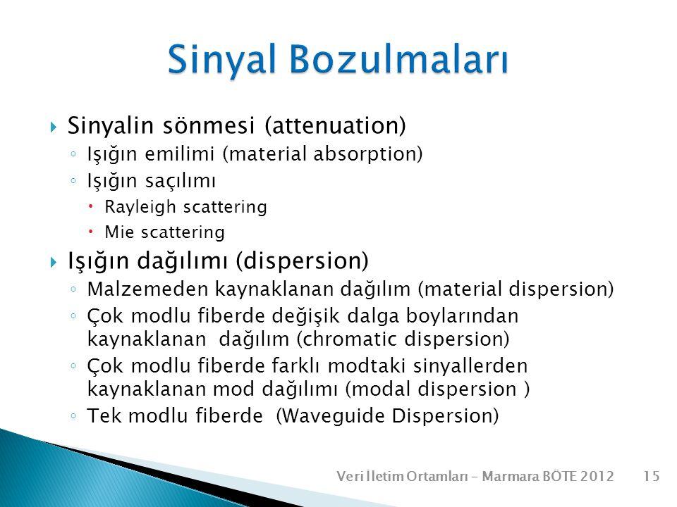 Sinyal Bozulmaları Sinyalin sönmesi (attenuation)