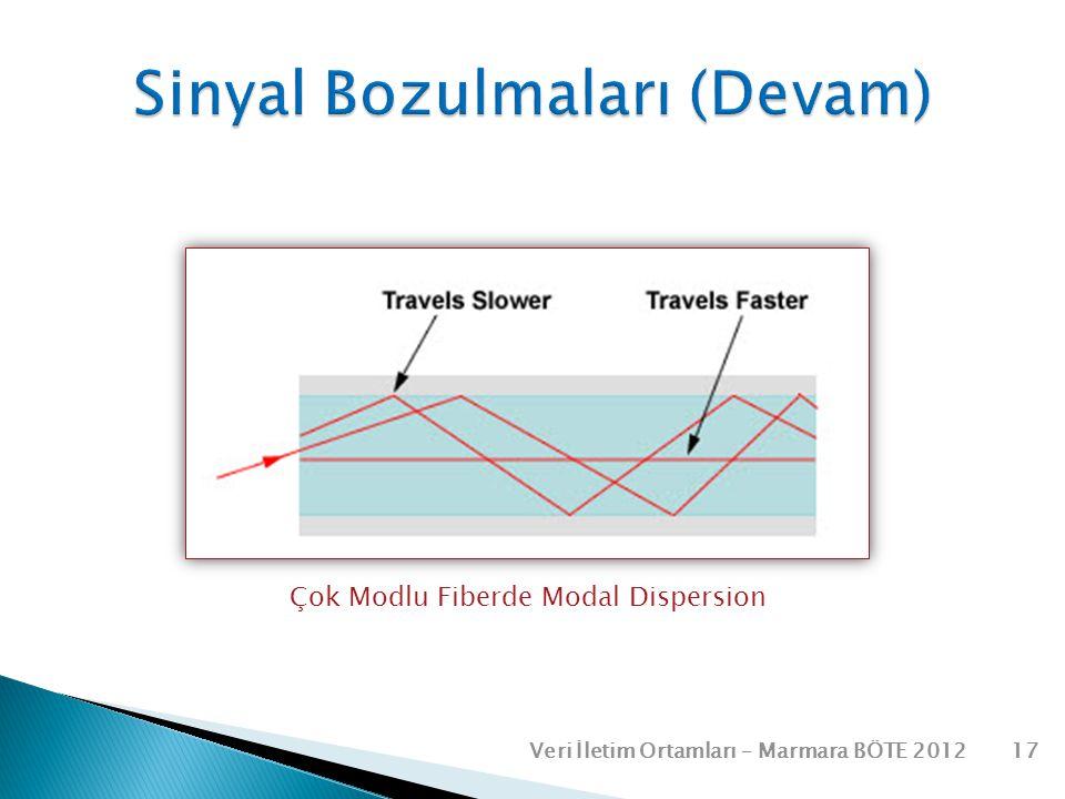 Sinyal Bozulmaları (Devam)