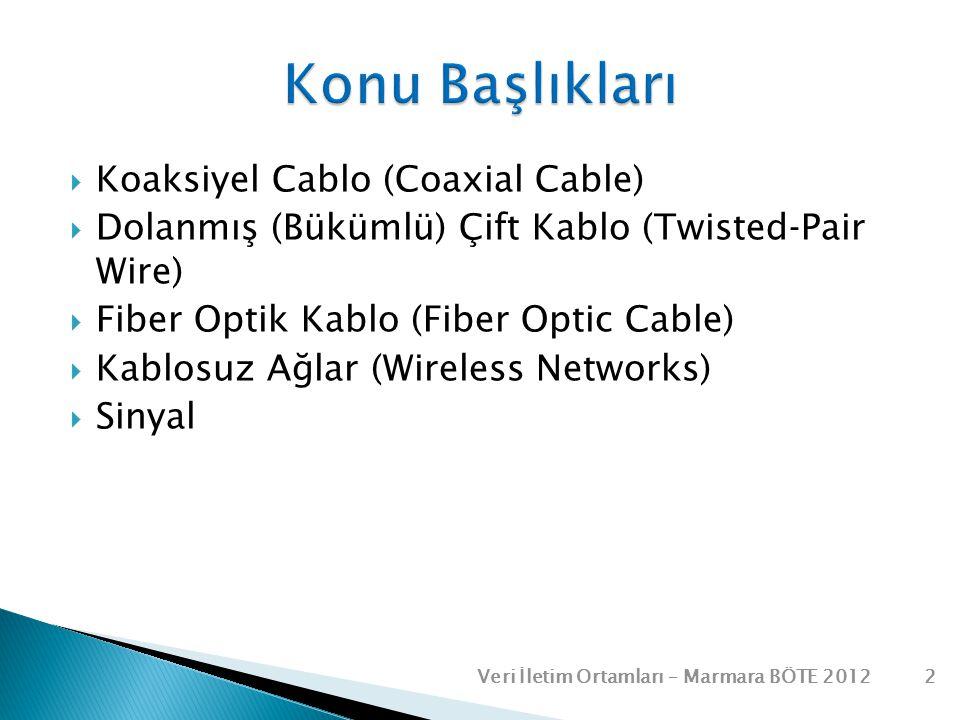 Konu Başlıkları Koaksiyel Cablo (Coaxial Cable)