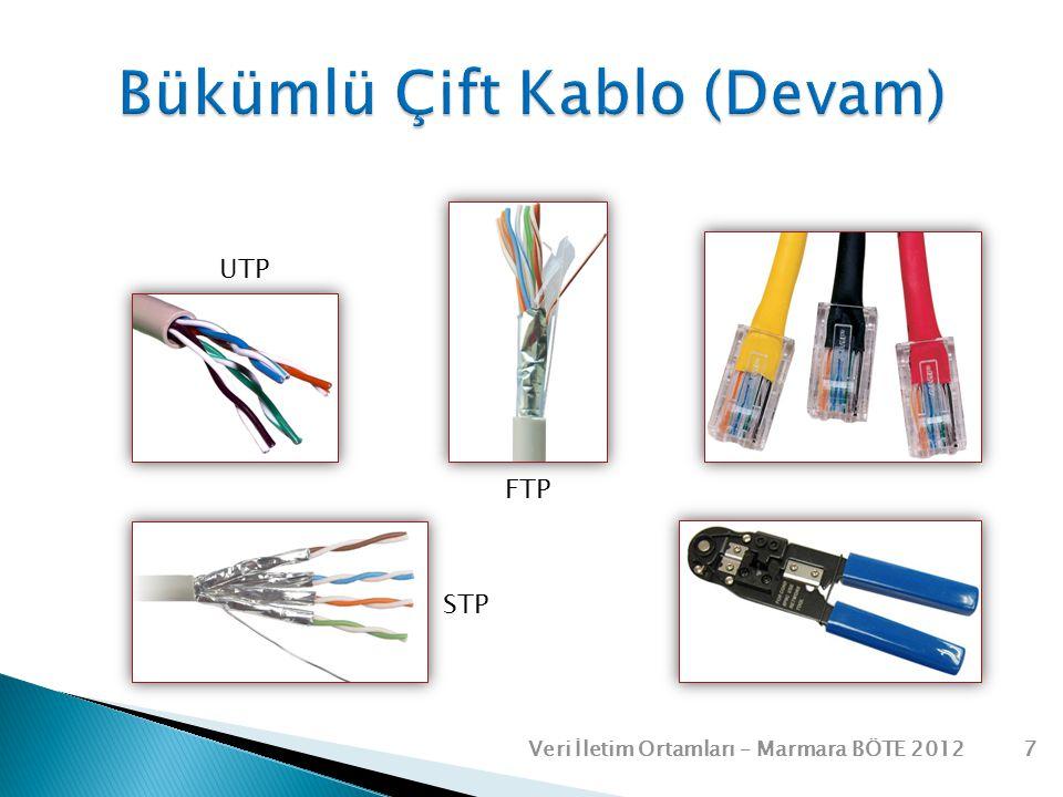 Bükümlü Çift Kablo (Devam)
