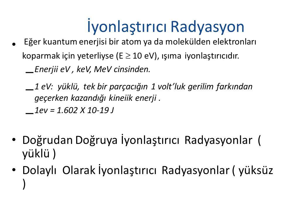 İyonlaştırıcı Radyasyon