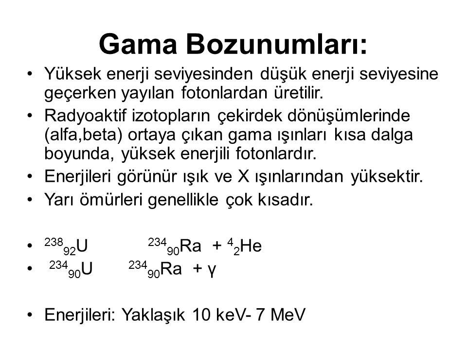 Gama Bozunumları: Yüksek enerji seviyesinden düşük enerji seviyesine geçerken yayılan fotonlardan üretilir.