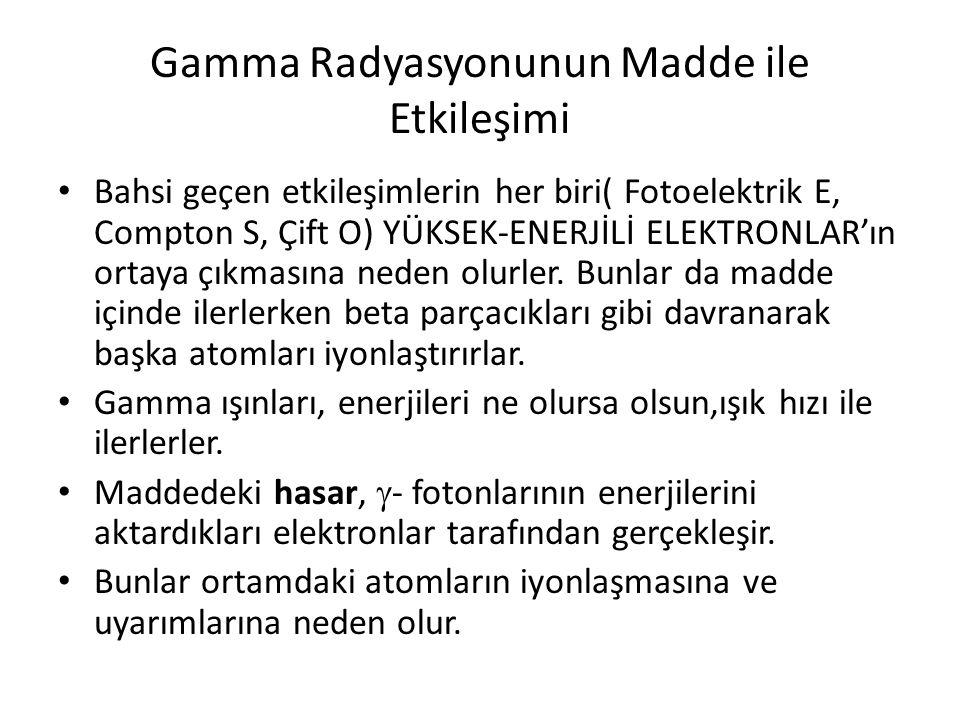 Gamma Radyasyonunun Madde ile Etkileşimi