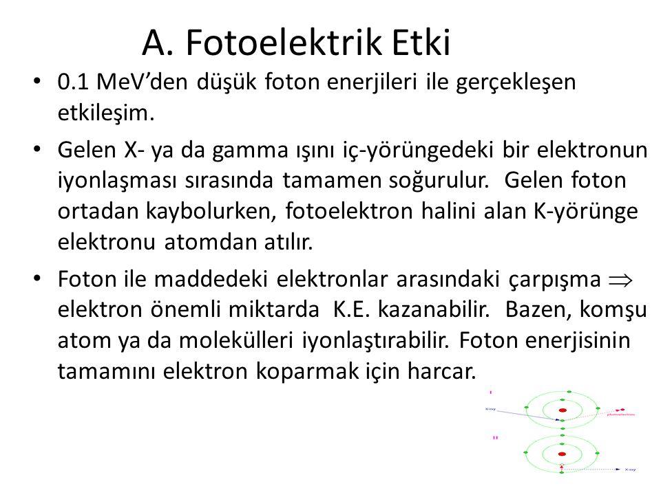 A. Fotoelektrik Etki 0.1 MeV'den düşük foton enerjileri ile gerçekleşen etkileşim.