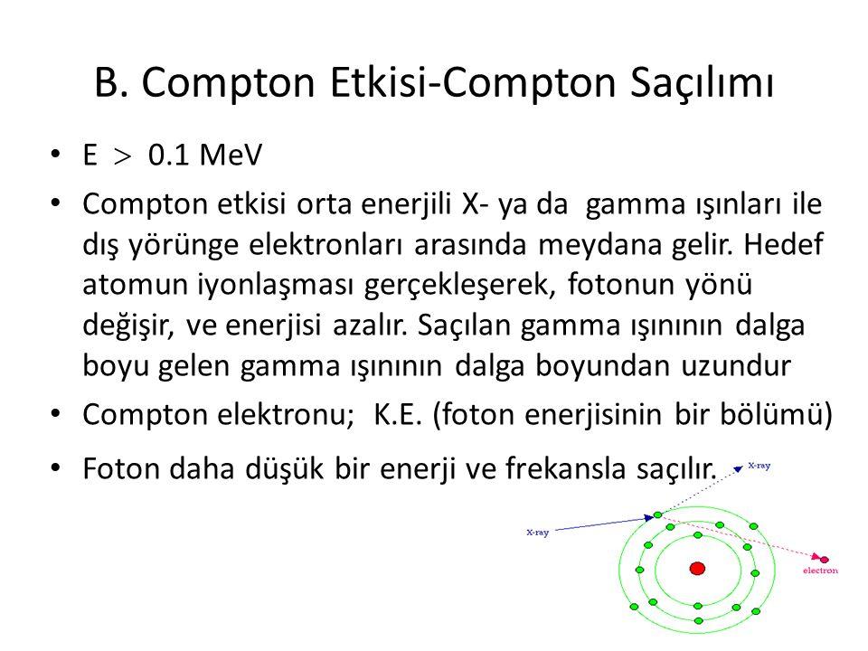 B. Compton Etkisi-Compton Saçılımı