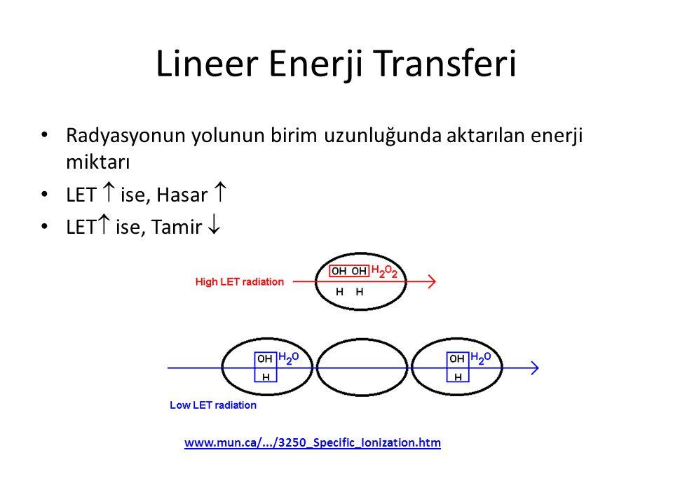 Lineer Enerji Transferi