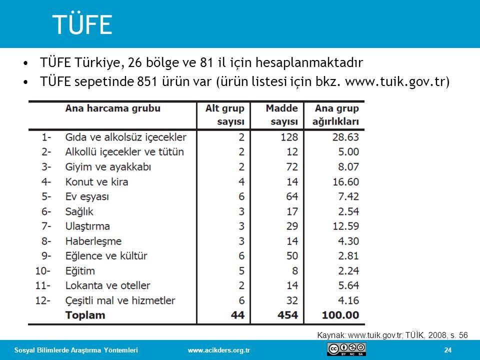 Kaynak: www.tuik.gov.tr; TÜİK, 2008, s. 56