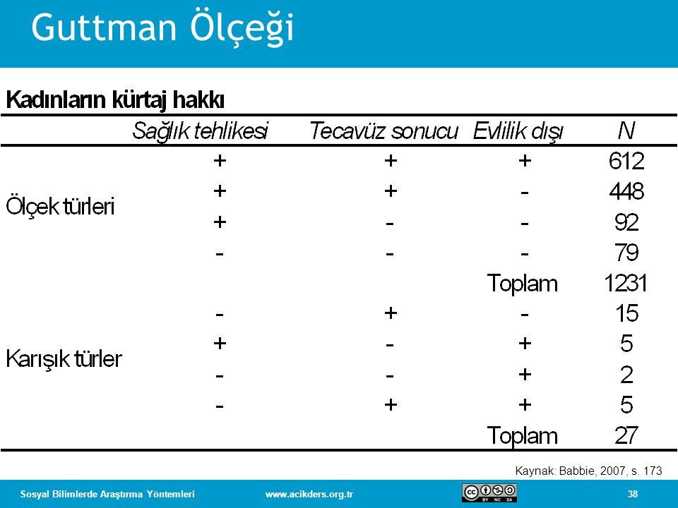 Guttman Ölçeği Guttman Ölçeği Kaynak: Babbie, 2007, s. 173 .