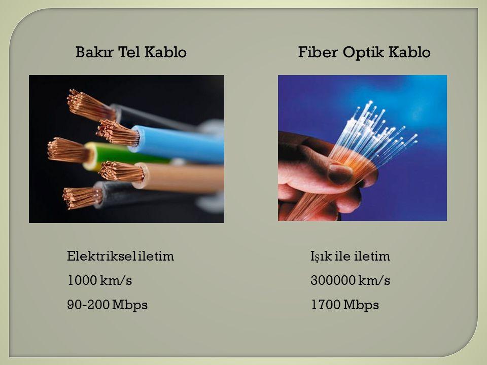 Bakır Tel Kablo Fiber Optik Kablo