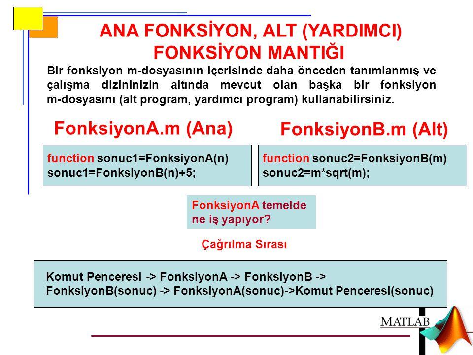 ANA FONKSİYON, ALT (YARDIMCI) FONKSİYON MANTIĞI