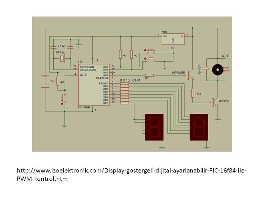 http://www. izoelektronik