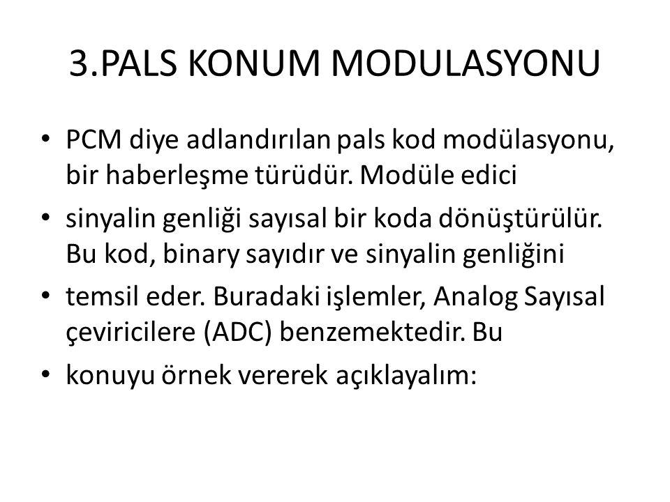 3.PALS KONUM MODULASYONU