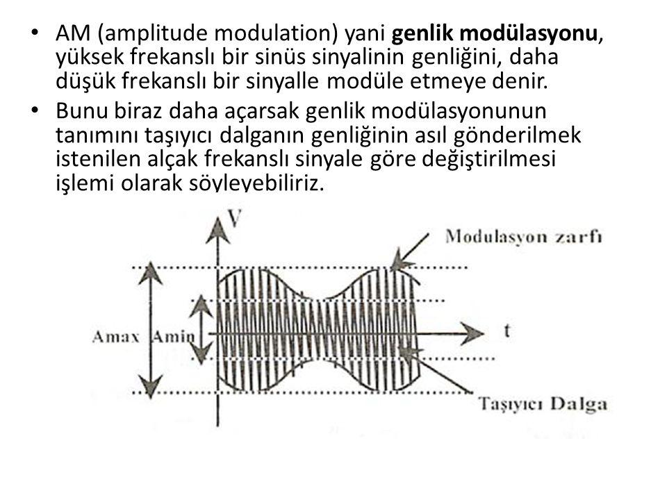 AM (amplitude modulation) yani genlik modülasyonu, yüksek frekanslı bir sinüs sinyalinin genliğini, daha düşük frekanslı bir sinyalle modüle etmeye denir.