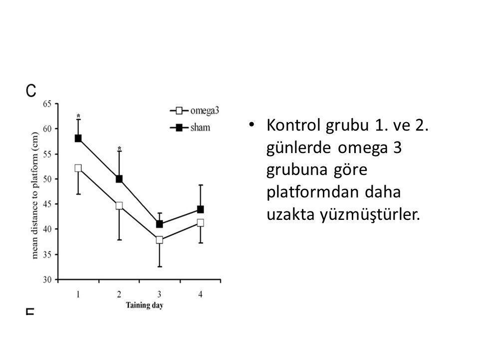 Kontrol grubu 1. ve 2. günlerde omega 3 grubuna göre platformdan daha uzakta yüzmüştürler.
