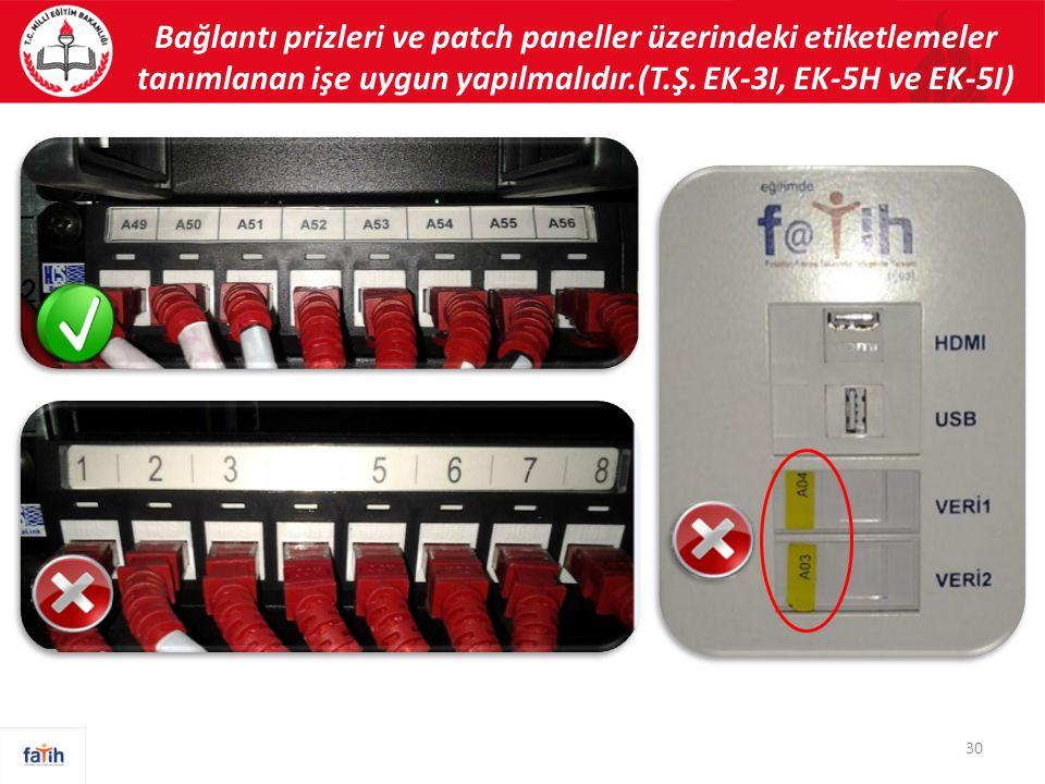 Bağlantı prizleri ve patch paneller üzerindeki etiketlemeler tanımlanan işe uygun yapılmalıdır.(T.Ş.