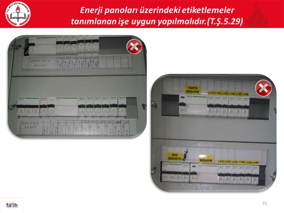 Enerji panoları üzerindeki etiketlemeler