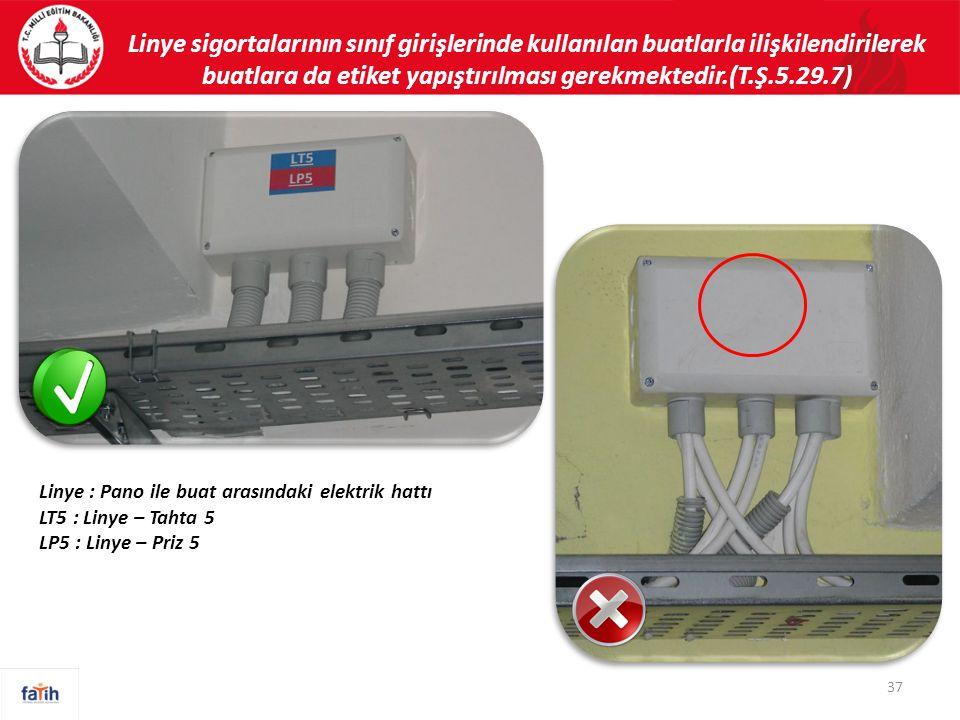 Linye sigortalarının sınıf girişlerinde kullanılan buatlarla ilişkilendirilerek buatlara da etiket yapıştırılması gerekmektedir.(T.Ş.5.29.7)