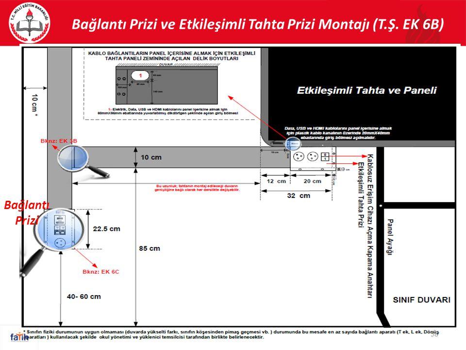 Bağlantı Prizi ve Etkileşimli Tahta Prizi Montajı (T.Ş. EK 6B)