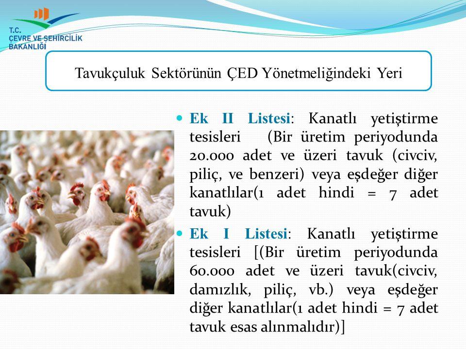 Tavukçuluk Sektörünün ÇED Yönetmeliğindeki Yeri
