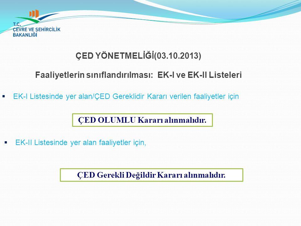 Faaliyetlerin sınıflandırılması: EK-I ve EK-II Listeleri
