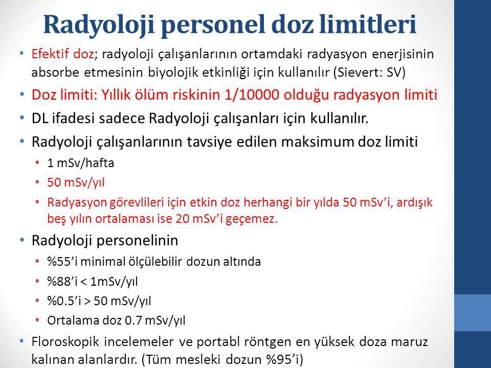Radyoloji personel doz limitleri