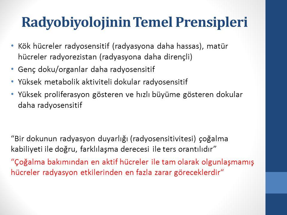 Radyobiyolojinin Temel Prensipleri