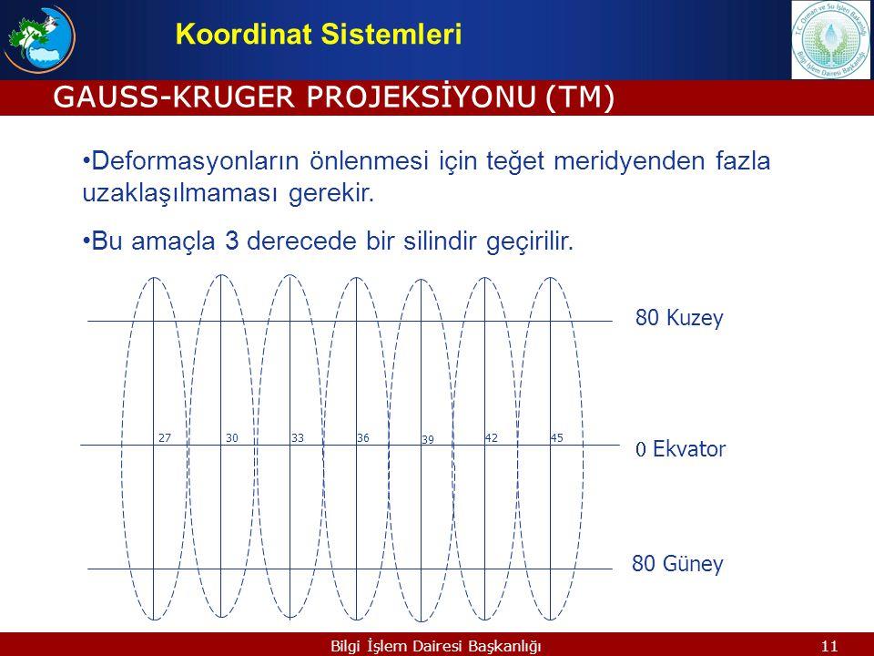 GAUSS-KRUGER PROJEKSİYONU (TM)