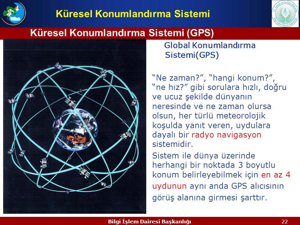 Küresel Konumlandırma Sistemi Küresel Konumlandırma Sistemi (GPS)