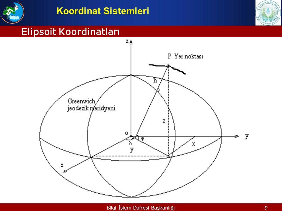 Elipsoit Koordinatları