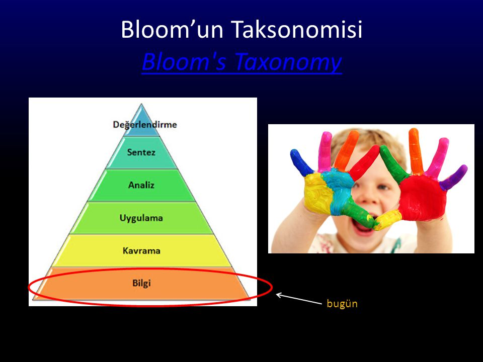 Bloom'un Taksonomisi Bloom s Taxonomy