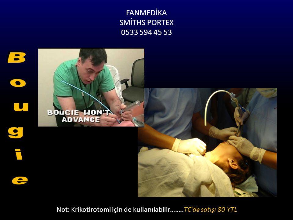 FANMEDİKA SMİTHS PORTEX 0533 594 45 53