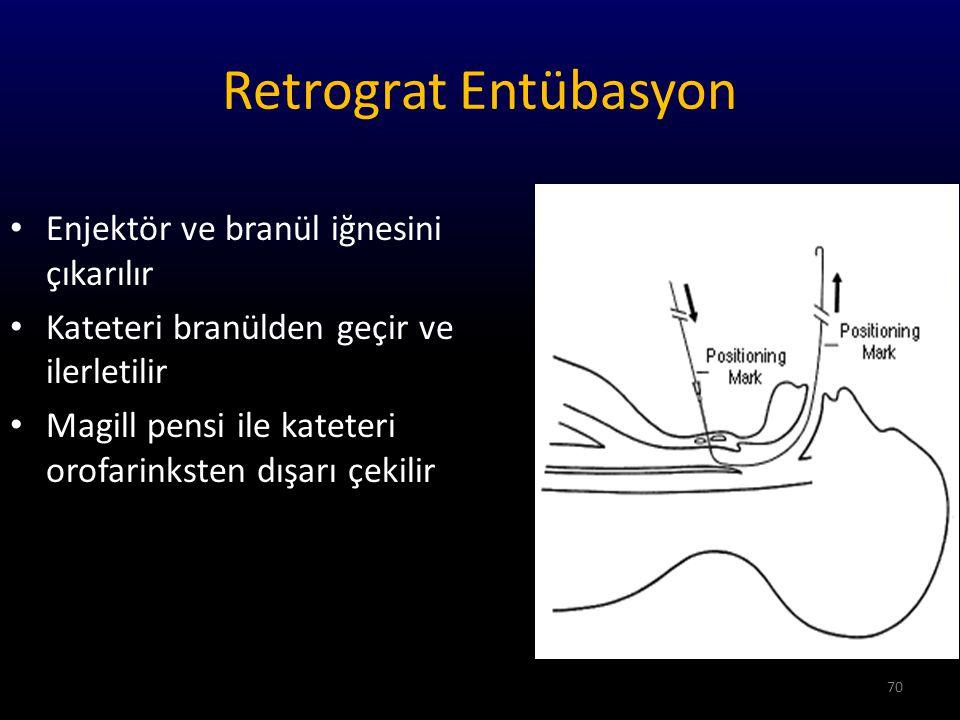 Retrograt Entübasyon Enjektör ve branül iğnesini çıkarılır