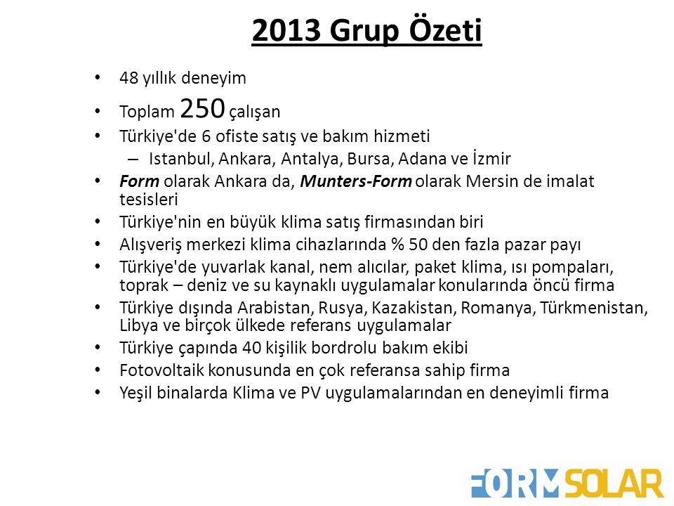 2013 Grup Özeti 48 yıllık deneyim Toplam 250 çalışan