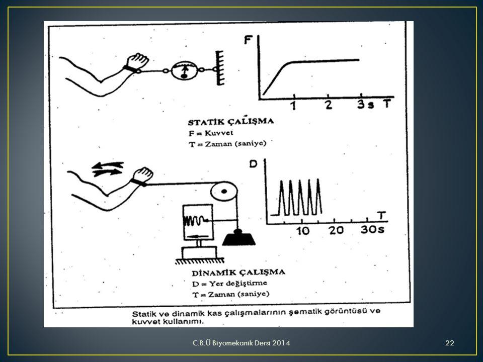 C.B.Ü Biyomekanik Dersi 2014