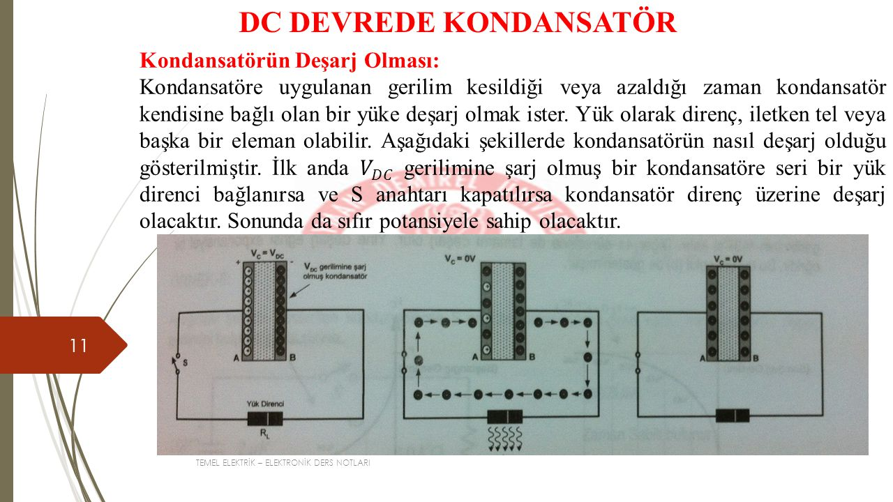 DC DEVREDE KONDANSATÖR