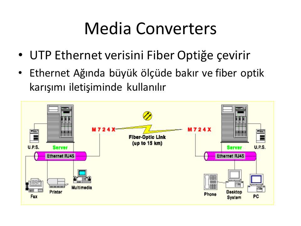 Media Converters UTP Ethernet verisini Fiber Optiğe çevirir