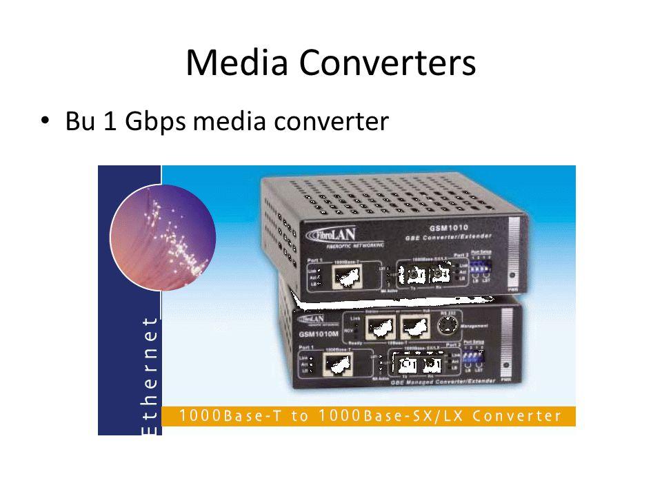 Media Converters Bu 1 Gbps media converter