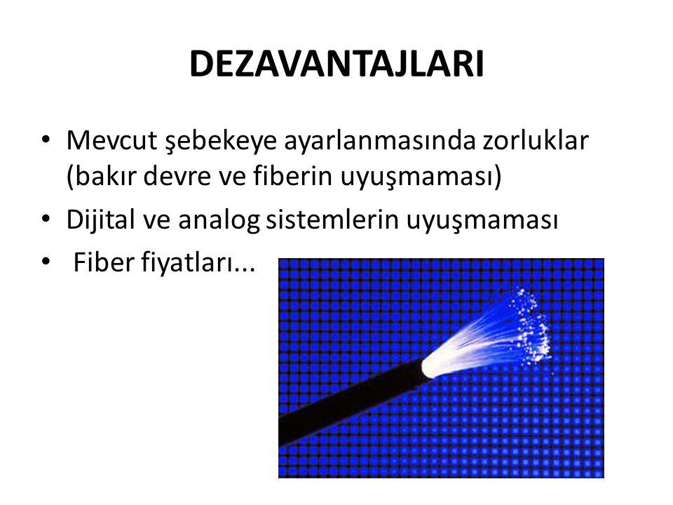 DEZAVANTAJLARI Mevcut şebekeye ayarlanmasında zorluklar (bakır devre ve fiberin uyuşmaması) Dijital ve analog sistemlerin uyuşmaması.