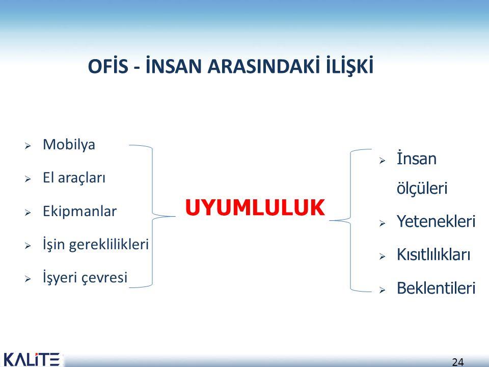 OFİS - İNSAN ARASINDAKİ İLİŞKİ