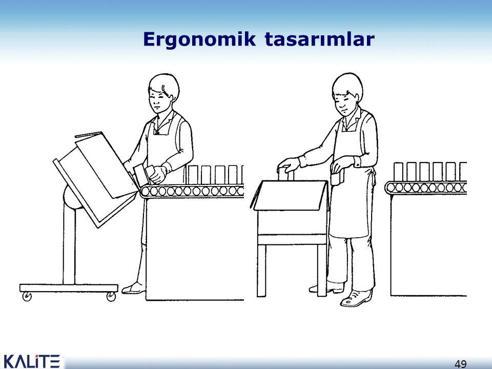 Ergonomik tasarımlar