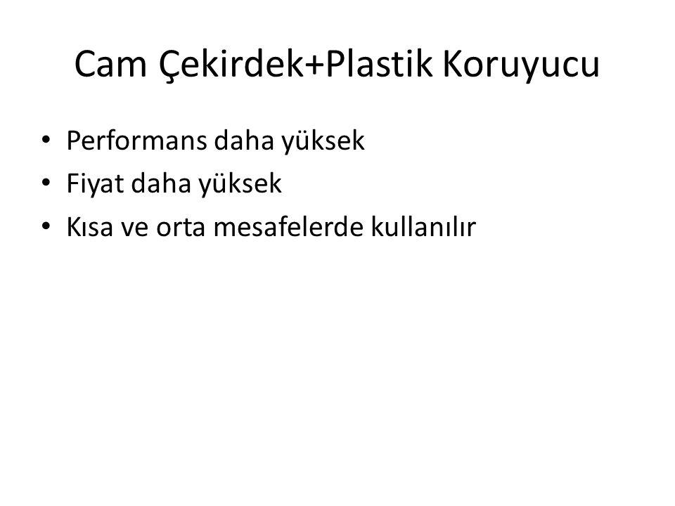 Cam Çekirdek+Plastik Koruyucu