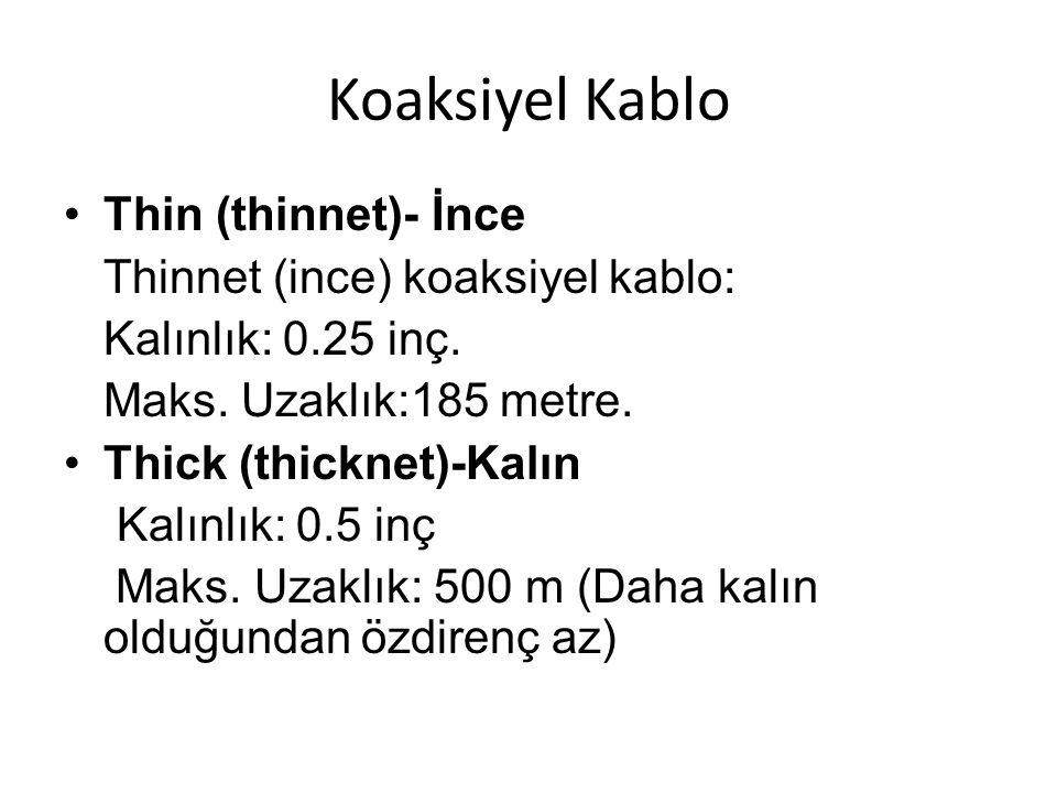 Koaksiyel Kablo Thin (thinnet)- İnce Thinnet (ince) koaksiyel kablo: