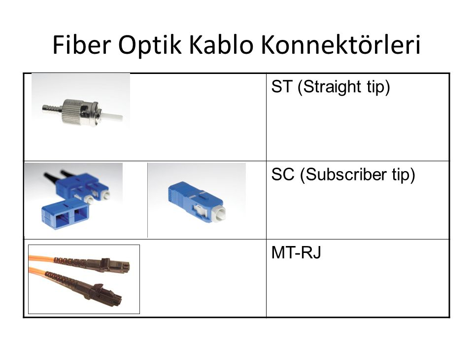 Fiber Optik Kablo Konnektörleri